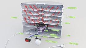 Food Dehydrator Diagram Inside 3D Model 2