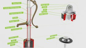 Cast Iron Hand Pump Inside Diagram 3D Model