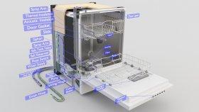 Lowpoly Dishwasher Inside 3d (1)