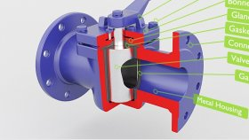 Plug Valve Diagram 3D Model Inside Parts 9