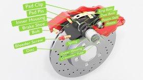 Brakes Disc Inside 3d (2)