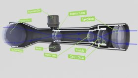 Telescope Rifle Scope Inside 3d (5)