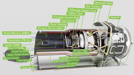 Telescope Spitzer Inside 3d (8)