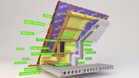 Attic Inside Insulation Plastering Mortar 3d (15)