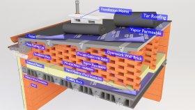 Roof Inside Insulation & Flat Concrete 3d (1)