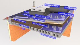 Roof Inside Insulation Non Ventilated 3d (25)