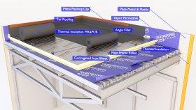 Roof Inside Insulation PIR & PUR Flat Metal 3d (26)