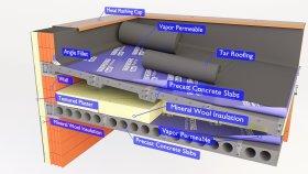 Roof Inside Flat Concrete 3d (4)