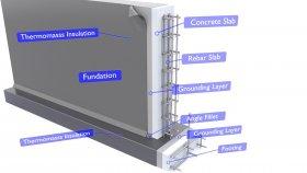 Wall Foundation Concrete Slab 3d 34