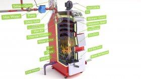 Inside Boiler Furnace Coal 3d (3)