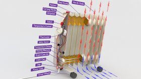 Low Radiator Electric Oil Filled Convection Heater Inside 3d (5)
