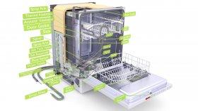 Dishwasher Inside Diagram 3d 1