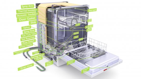 Inside Dishwasher Infographic 3d (1)