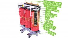 Cast Resin Transformer Core Part Inside Diagram 3D Model 67