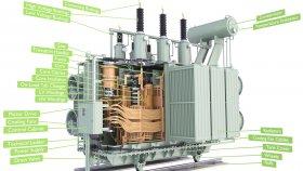 High Voltage Power Distribution Winding Transformer Inside 46