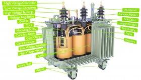 Oil Immersed Transformer Coil Windings Inside 18