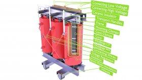 Cast Resin Core Transformer Low Diagram 3D Model 67