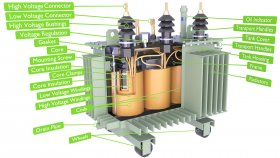 Oil Industrial Transformer Low Schema 3D Model 18