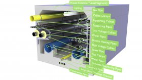 Urban Utility Water Gas Steam Sewer Pipes Cables Tunnel 3D Model 37