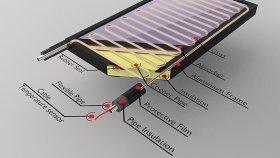Solar collectors 3d (1)