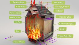 Inside FirePlace Water Jacket 3d (4)