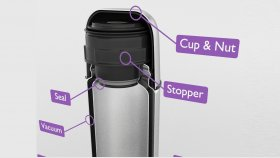 Inside Thermos 3d (1)