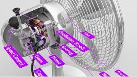 Fan Retro & Vintage Diagram Inside 3D Model 1