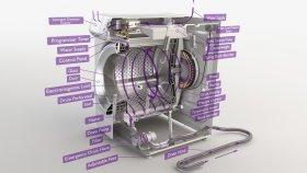 Inside Washing Machine Infographic 3d