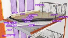 Balconies Terrace Inside Garage 3d (2)