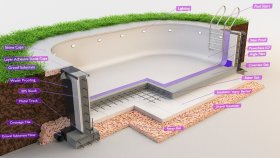 Swimming Pool Inside (1) 3d