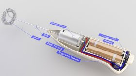 Inside Hand Mixer Blender 3d (1)